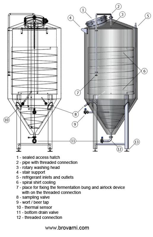 Equipment of fermentor at 600 liters